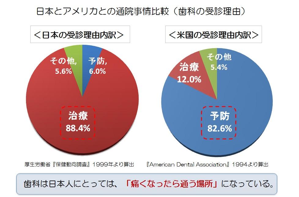 http://www.oralcancer.jp/%E6%97%A5%E7%B1%B3%E9%80%9A%E9%99%A2%E4%BA%8B%E6%83%85%E3%80%80977%20646.jpg
